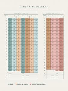 avenir-condo-elevation-chart-former-pacific-mansion-singapore