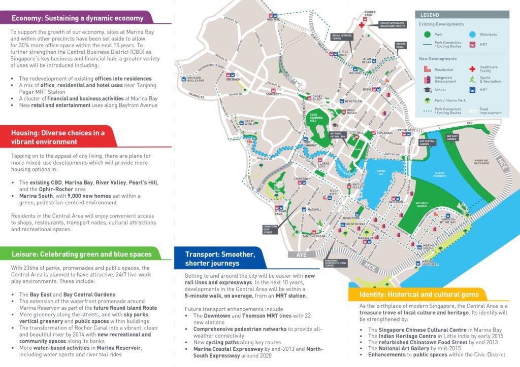 avenir-condo-master-plan-2019-orchard-singapore